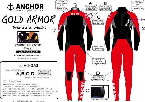GOLD-ARMOR-3X3.jpg