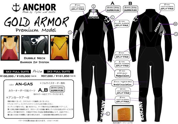 GOLD-ARMOR-5X3ai.jpg